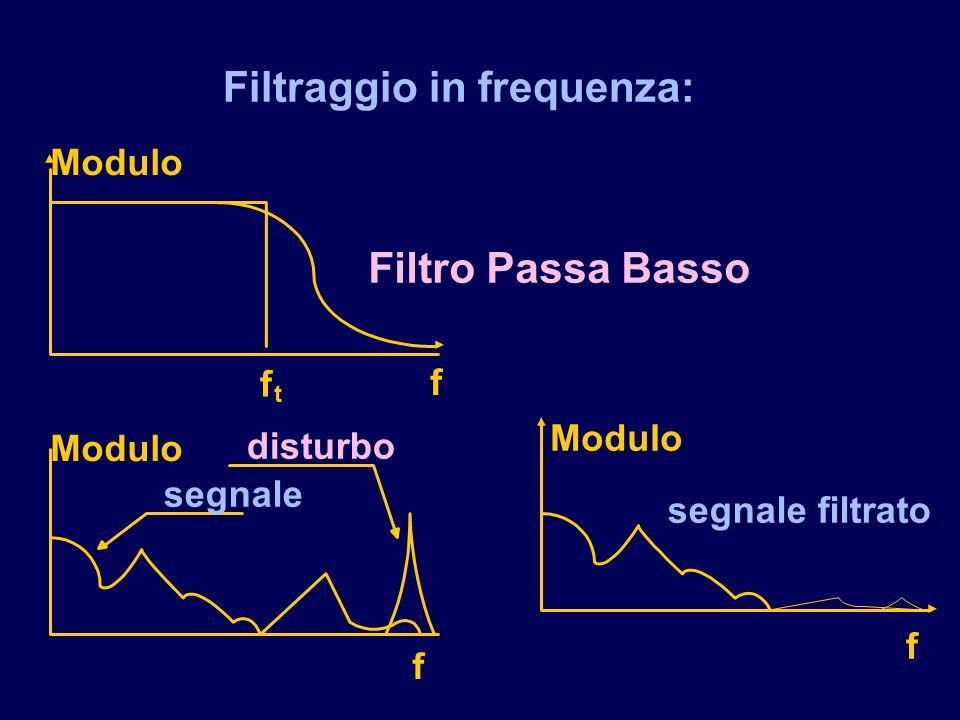 Filtraggio in frequenza: