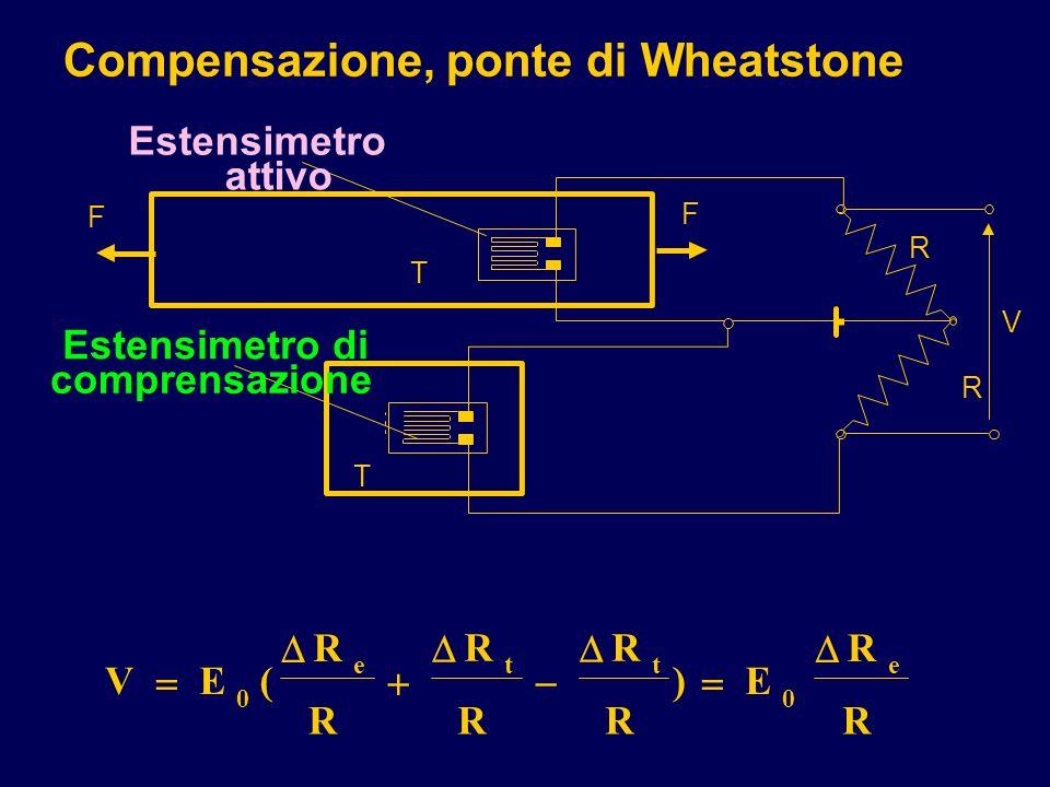 Compensazione, ponte di Wheatstone