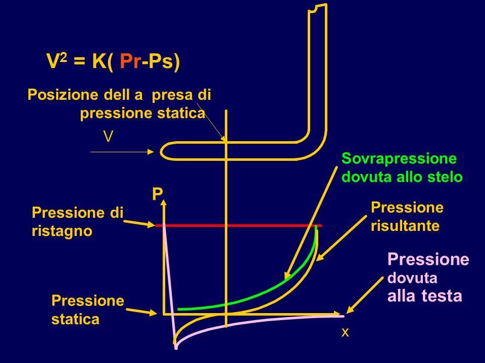 V2 = K( Pr-Ps) P Pressione alla testa Posizione dell a presa di