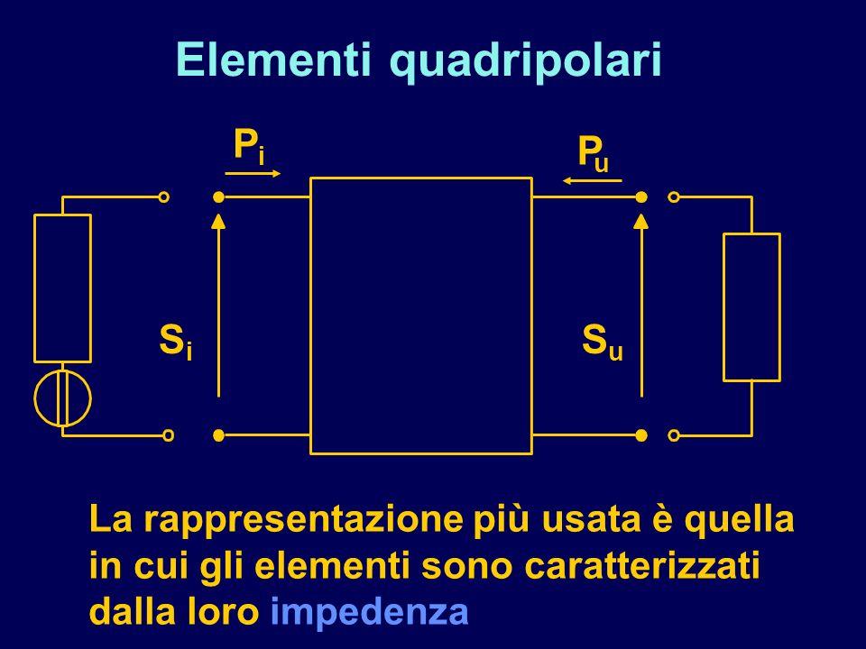 Elementi quadripolari