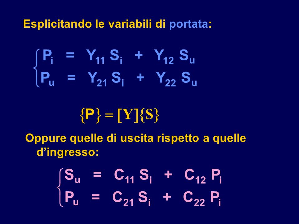     P = Y S +    P  Y S S = C + P   