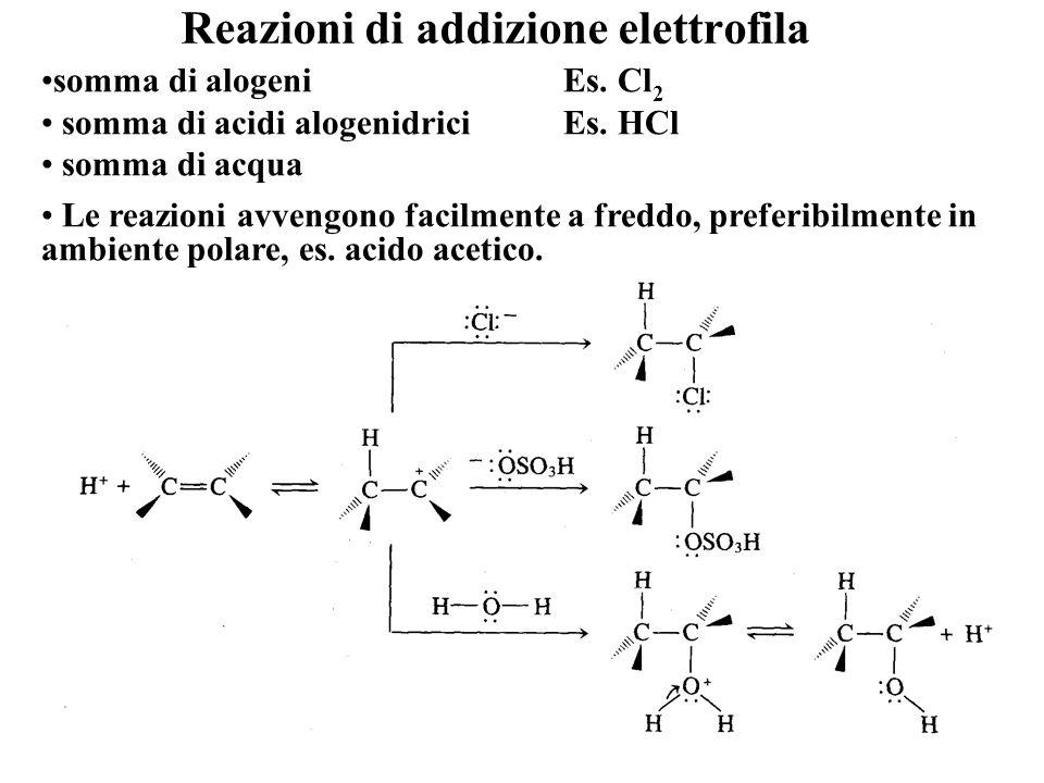 Reazioni di addizione elettrofila