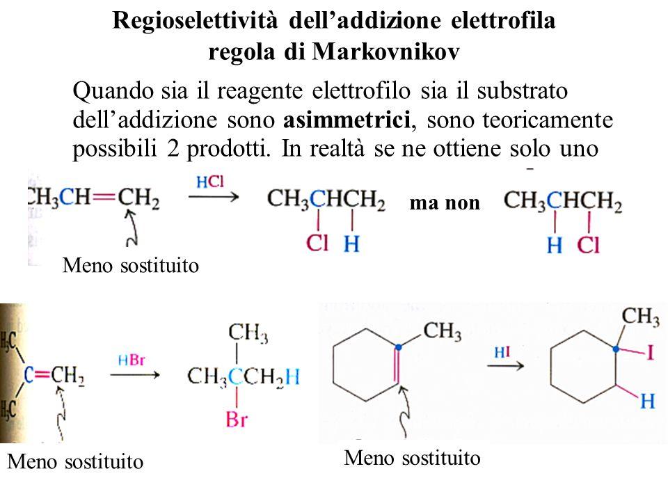 Regioselettività dell'addizione elettrofila regola di Markovnikov