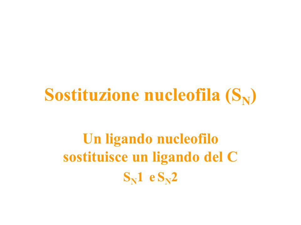 Sostituzione nucleofila (SN)