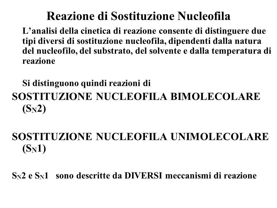 Reazione di Sostituzione Nucleofila