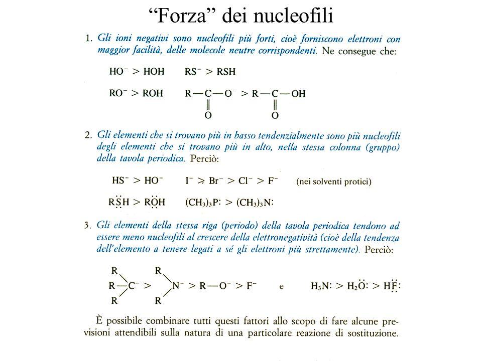 Forza dei nucleofili