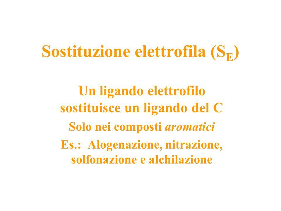 Sostituzione elettrofila (SE)