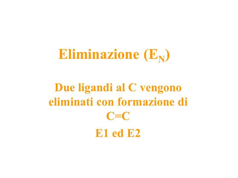 Due ligandi al C vengono eliminati con formazione di C=C E1 ed E2