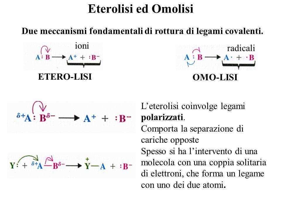 Eterolisi ed Omolisi Due meccanismi fondamentali di rottura di legami covalenti. ioni. radicali. ETERO-LISI.