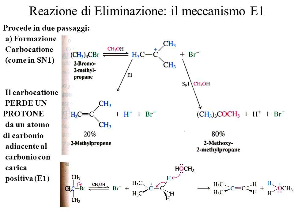 Reazione di Eliminazione: il meccanismo E1