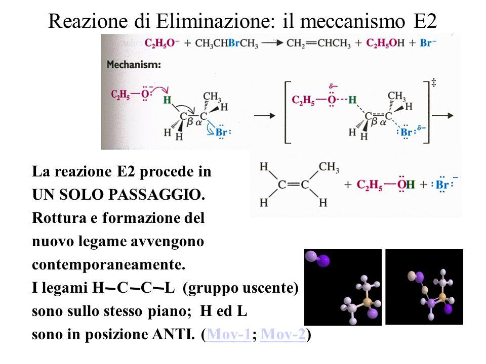 Reazione di Eliminazione: il meccanismo E2