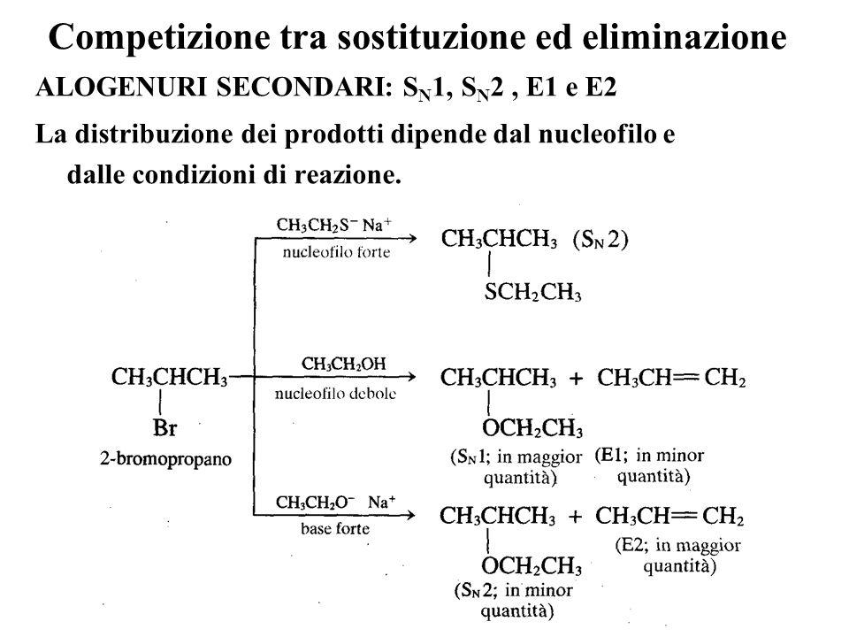 Competizione tra sostituzione ed eliminazione