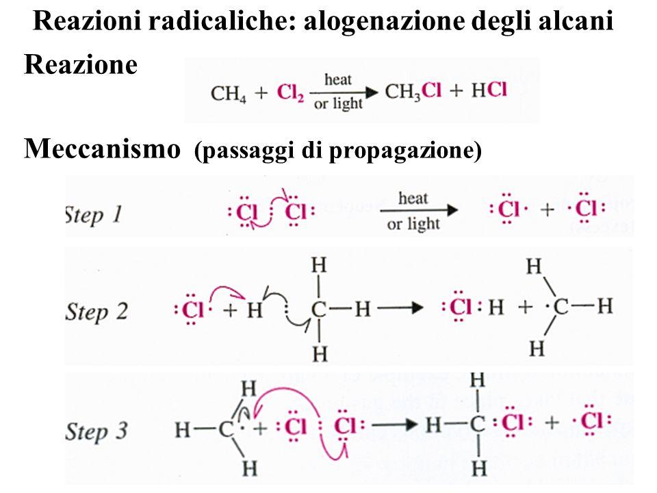 Reazioni radicaliche: alogenazione degli alcani