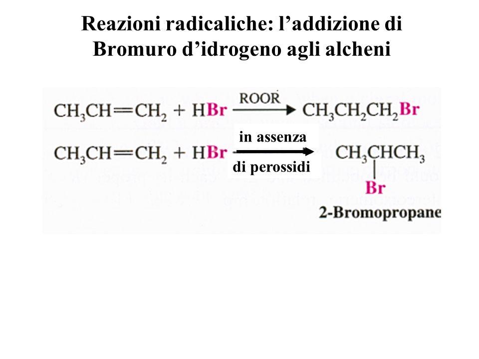 Reazioni radicaliche: l'addizione di Bromuro d'idrogeno agli alcheni