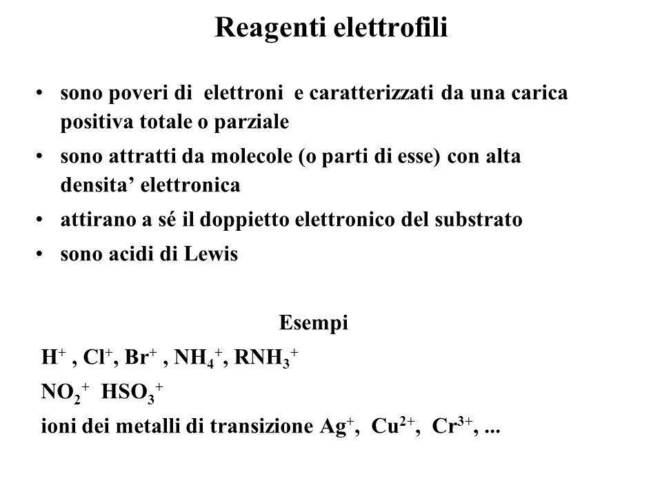 Reagenti elettrofili sono poveri di elettroni e caratterizzati da una carica positiva totale o parziale.