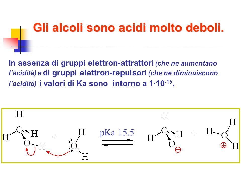 Gli alcoli sono acidi molto deboli.