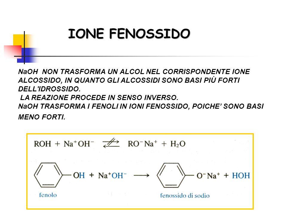 IONE FENOSSIDO NaOH NON TRASFORMA UN ALCOL NEL CORRISPONDENTE IONE ALCOSSIDO, IN QUANTO GLI ALCOSSIDI SONO BASI PIÙ FORTI DELL IDROSSIDO.