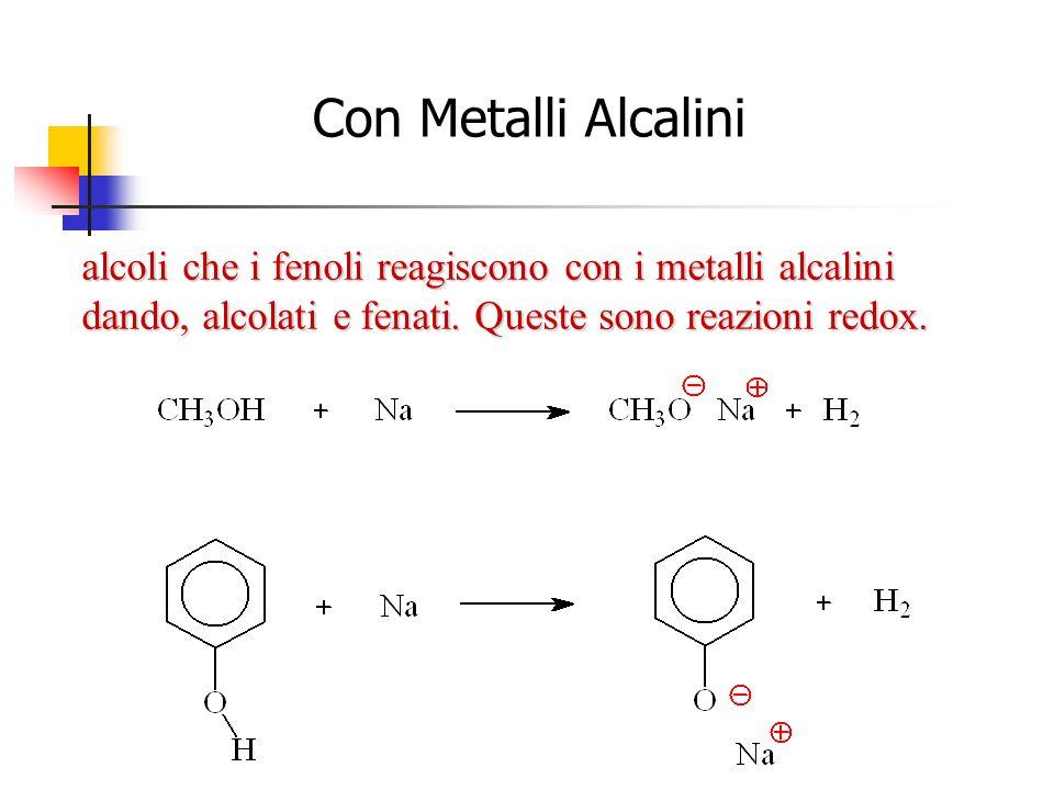 Con Metalli Alcalini alcoli che i fenoli reagiscono con i metalli alcalini dando, alcolati e fenati. Queste sono reazioni redox.