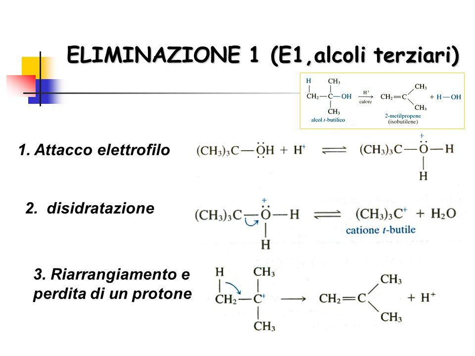 ELIMINAZIONE 1 (E1,alcoli terziari)