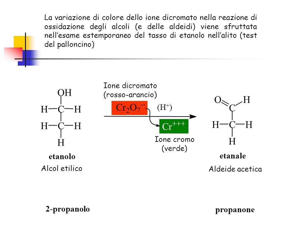 O H O H H C H C r O C H C H H C H C r H H ( H ) etanolo etanale