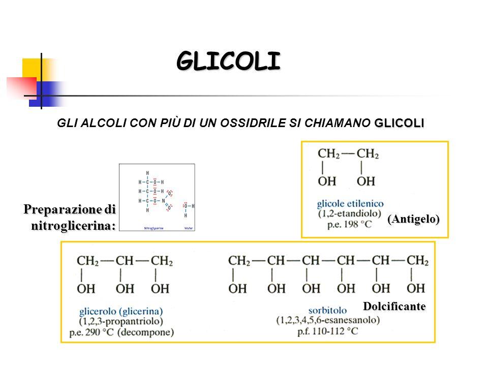 GLICOLI Preparazione di nitroglicerina: