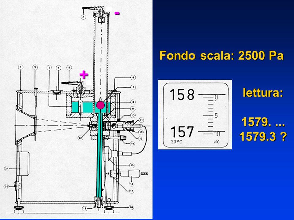 - + Fondo scala: 2500 Pa lettura: 1579. ... 1579.3