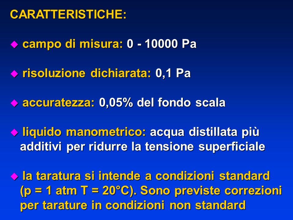 CARATTERISTICHE: campo di misura: 0 - 10000 Pa. risoluzione dichiarata: 0,1 Pa. accuratezza: 0,05% del fondo scala.