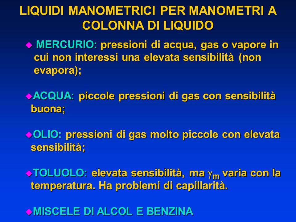 LIQUIDI MANOMETRICI PER MANOMETRI A