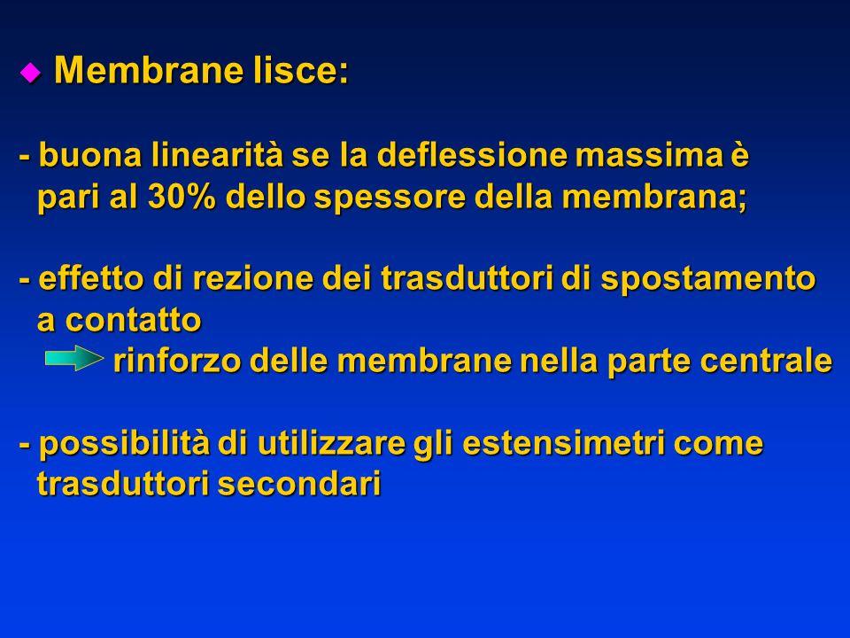 Membrane lisce: - buona linearità se la deflessione massima è. pari al 30% dello spessore della membrana;