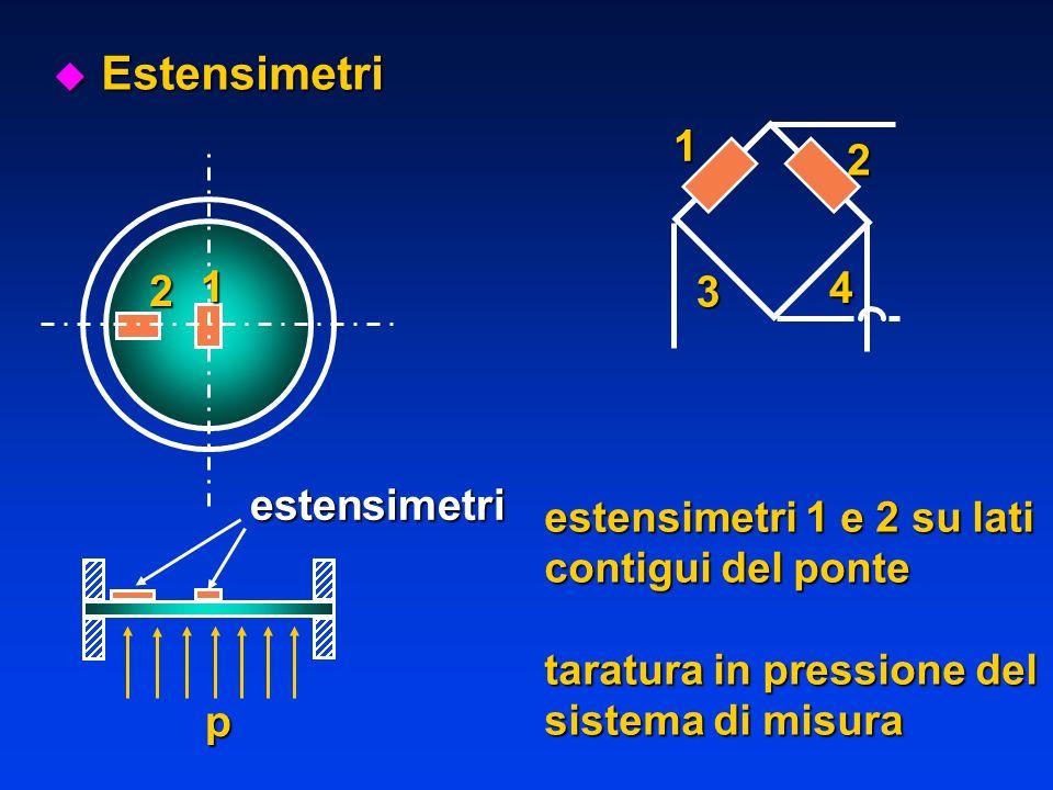 Estensimetri 1 2 1 2 4 3 estensimetri p estensimetri 1 e 2 su lati