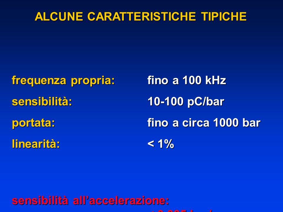 ALCUNE CARATTERISTICHE TIPICHE