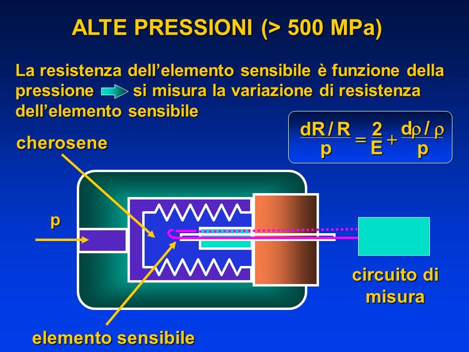 ALTE PRESSIONI (> 500 MPa)