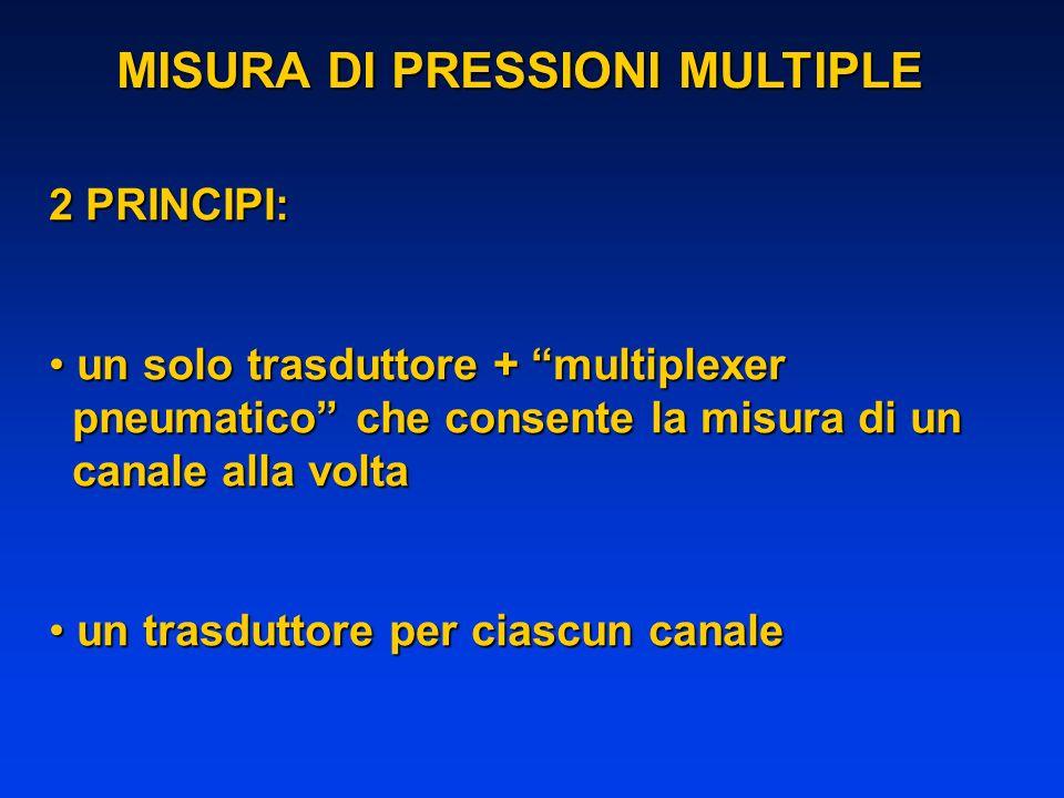MISURA DI PRESSIONI MULTIPLE