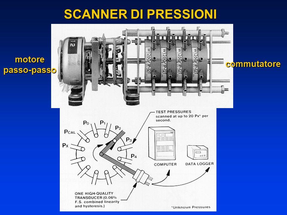 SCANNER DI PRESSIONI motore passo-passo commutatore