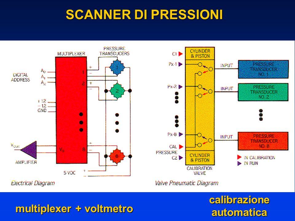 multiplexer + voltmetro