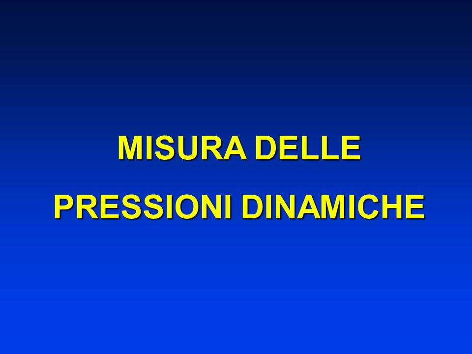 MISURA DELLE PRESSIONI DINAMICHE
