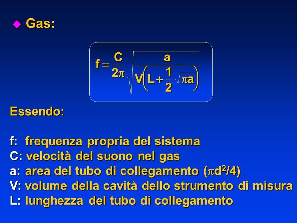 Gas: f C a V L         2 1  Essendo: