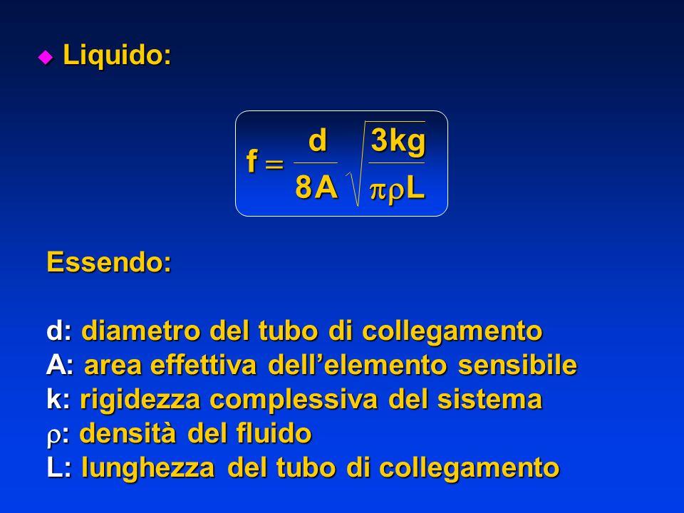 f d A kg L  8 3  Essendo: d: diametro del tubo di collegamento