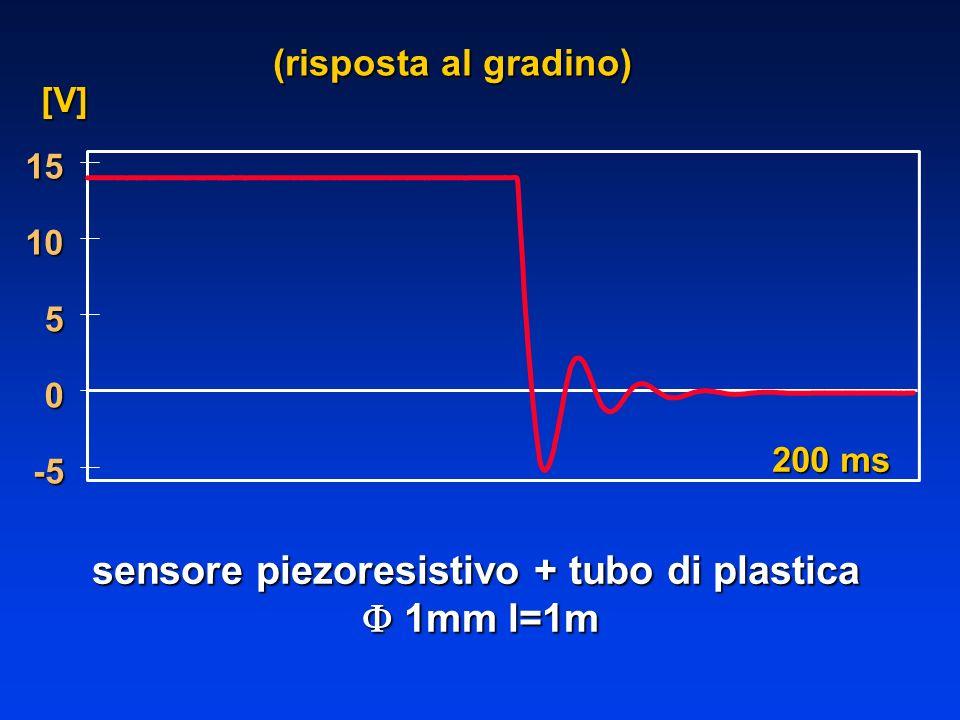sensore piezoresistivo + tubo di plastica