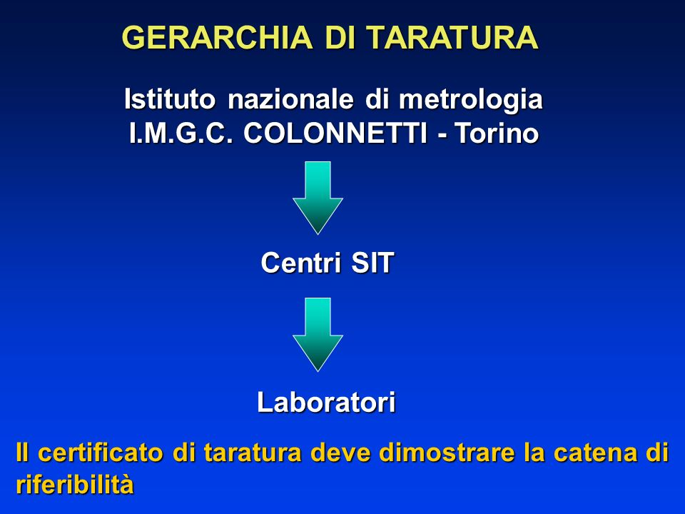 Istituto nazionale di metrologia I.M.G.C. COLONNETTI - Torino