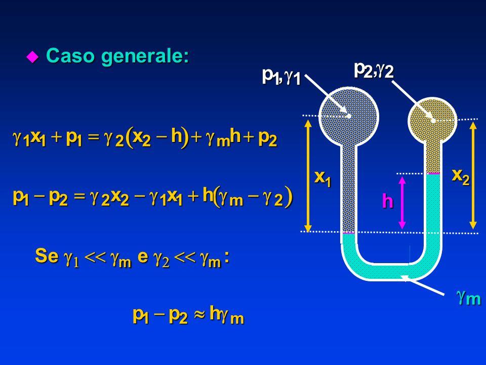     Caso generale: p ,  x1 x2 h  x p h    p x h    