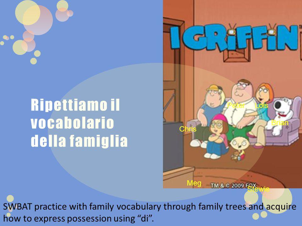 Ripettiamo il vocabolario della famiglia