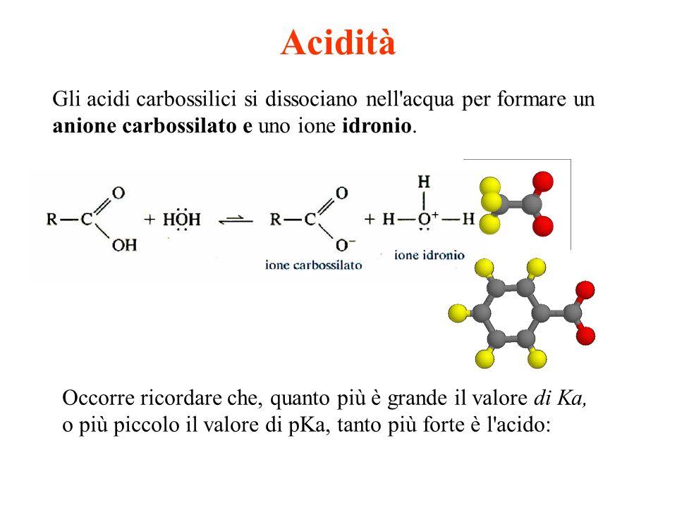 Acidità Gli acidi carbossilici si dissociano nell acqua per formare un anione carbossilato e uno ione idronio.