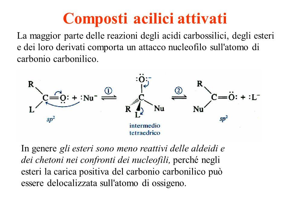 Composti acilici attivati