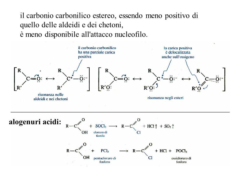 il carbonio carbonilico estereo, essendo meno positivo di quello delle aldeidi e dei chetoni, è meno disponibile all attacco nucleofilo.