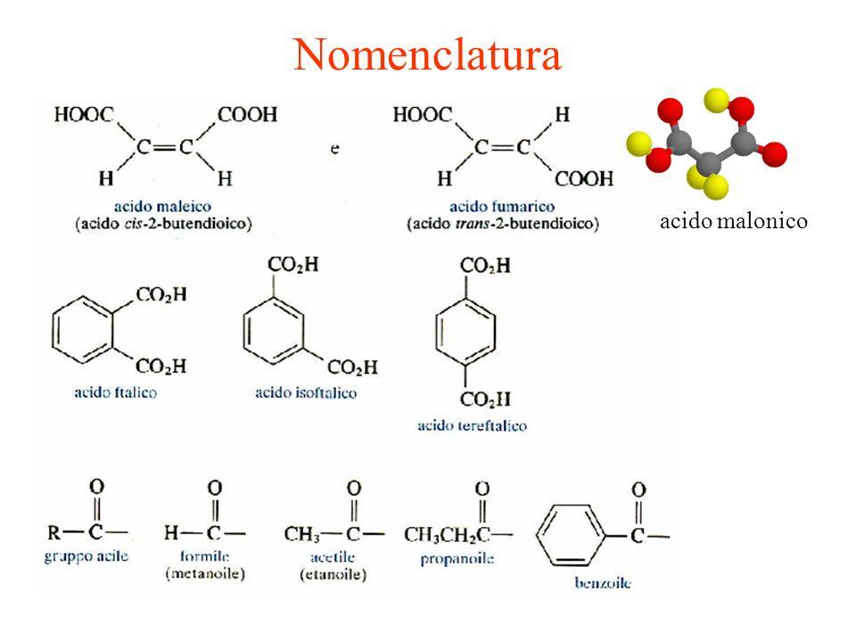 Nomenclatura acido malonico
