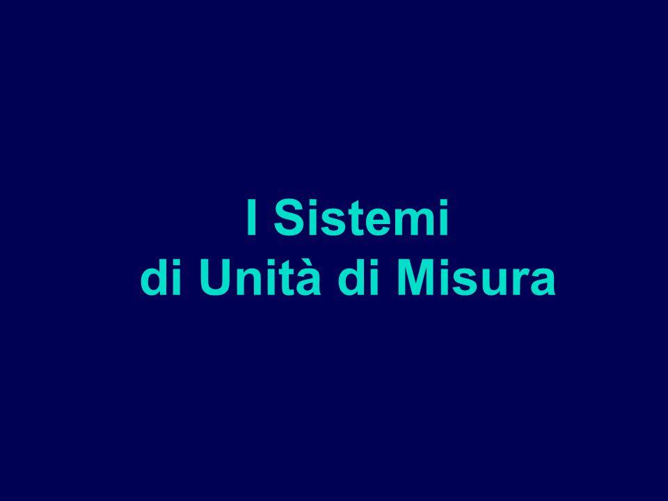 I Sistemi di Unità di Misura