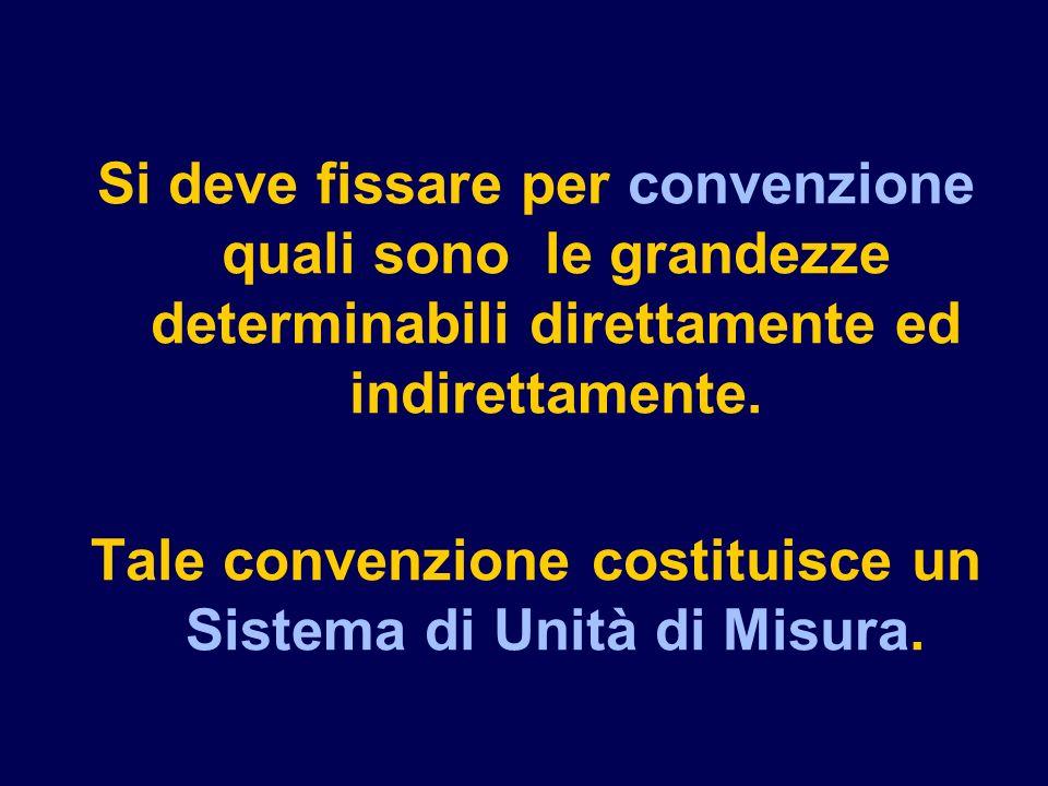Tale convenzione costituisce un Sistema di Unità di Misura.