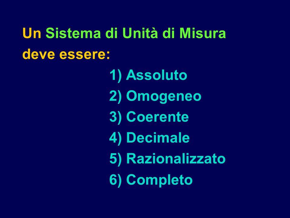 Un Sistema di Unità di Misura