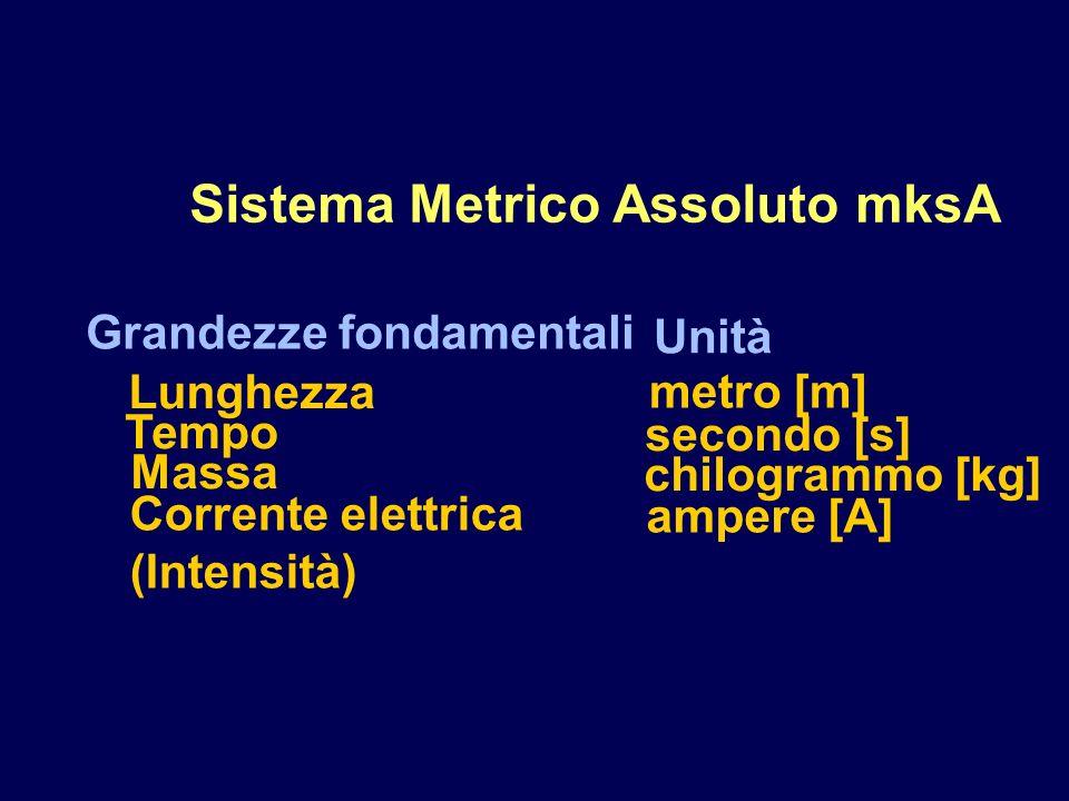 Sistema Metrico Assoluto mksA
